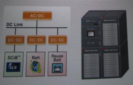 写真1 「スマートバッテリ」のシステム構成