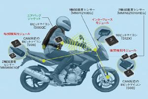 図1エアバッグジャケットとバイクの連携(提供:Freescale Semiconductor社)