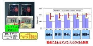 図2 「AGCPS」による消費電力低減の効果(提供:ルネサス エレクトロニクス)