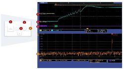 図3 RF信号が混在するシステムの挙動を1台で把握(提供:Tektronix)