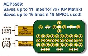図2 信号配線の簡素化の事例(提供:アナログ・デバイセズ)