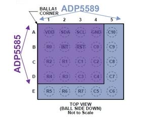 図3 WLCSP品における端子互換性(提供:アナログ・デバイセズ)