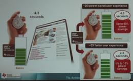 図4 「OMAP4」と「OMAP」プラットフォームに「Cortex-A15」を搭載したプロセッサ製品の性能比較