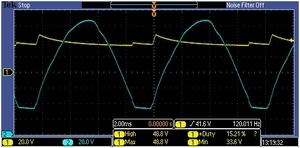 図2 DC電源の出力電圧と整流電圧の波形