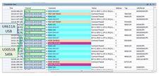 図3 U4611AとU3051Bを接続したときの解析画面