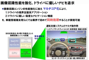 図4 「IMP-X3」で実現できる画像認識機能の例