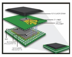 図3 「モバイルXDR」のアーキテクチャ