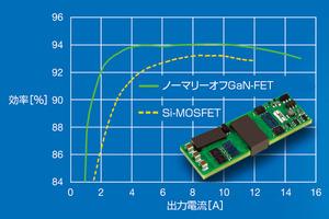 図2 「eGaN」の効率を高める「LM5113」の特性