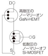 図3 IRが開発中の高耐圧GaNデバイスの構造