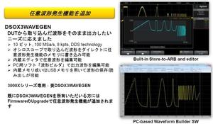 図1 任意波形発生機能の概要