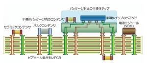 図1 部品実装済みプリント基板の断面模式図