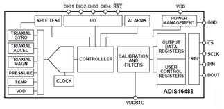 図1 「ADIS16488」の回路ブロック図