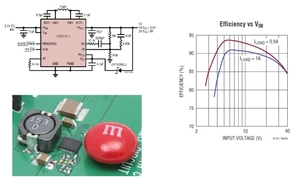 図2 代表的な回路構成と基板実装の事例