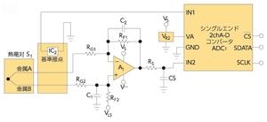 図2 差動アンプを用いた熱電対の信号増幅回路(提供:TI)