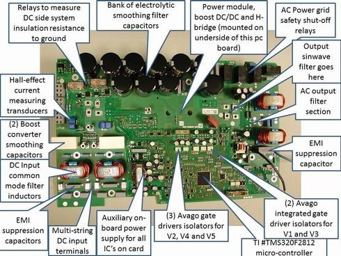 図2 SMA Solar TechnologyのPV用インバータ「Sunny Boy」シリーズの基板