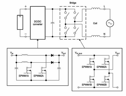 図3 トランスレスインバータ回路の構成例