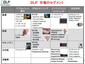 sm_201202TI_DLP3.jpg