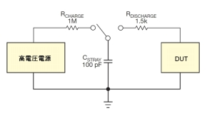 図1 HBM試験の構成