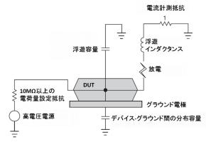 図5 リレー放電方式CDM試験のシステム構成