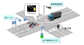 歩行者横断見落とし防止支援システム