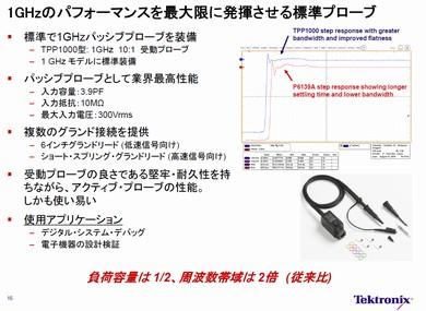 TPP1000型