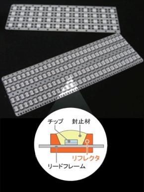 「Full Bright」を使って成形したLEDリフレクタ付きリードフレームとLEDパッケージの構造