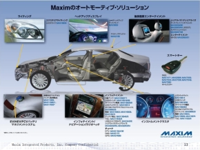Maximの車載機器向けIC
