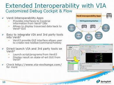 Verdi Interoperable Appsとの相互接続性を拡張