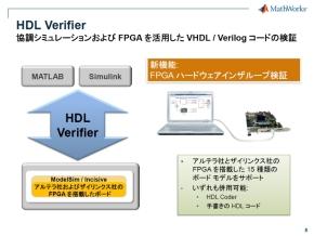 「HDL Verifier」の機能
