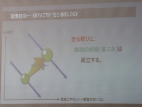 「SKYACTIV」の開発イメージ
