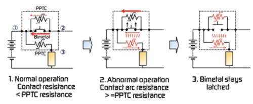リチウムイオン電池モジュールへの充電時における「MHP-SA」の動作