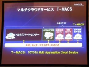 マルチクラウドサービス「T-MACS」の概要