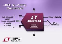 LTC2389-18