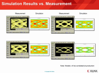 実測とシミュレーションの波形を比較