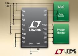 LTC2995