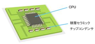 図11 パソコンのCPUとデカップリングコンデンサ