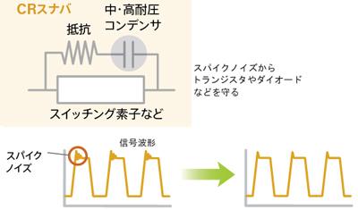 図9 CRスナバ回路