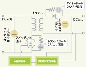 図10 DC-DCコンバータにおけるCRスナバ回路の搭載例