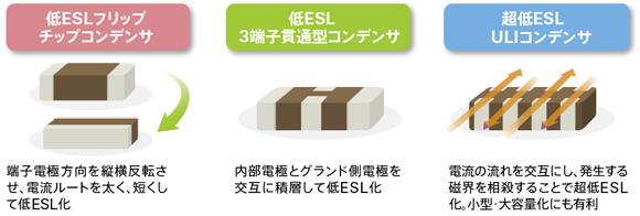 図11 低ESLコンデンサの例
