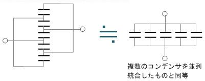 図3 積層セラミックチップコンデンサの等価回路