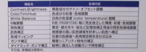 「カラーマネージメントシステム」で提供される画像処理ライブラリ