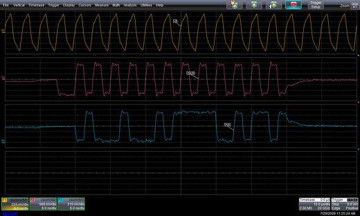 図3 DDR2の信号のタイミング