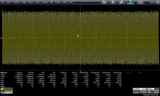 図4 DDR2のクロックジッタの評価