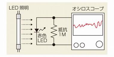 図2 簡易光センサーの接続図