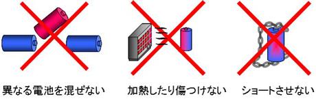 図3 電池の使用上の注意