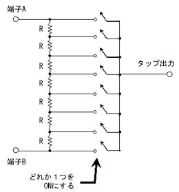 図2 信号処理の流れ