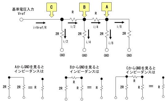 図3 R-2Rラダー型D/Aコンバータ