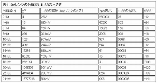 mm120606_converter01_table01.jpg