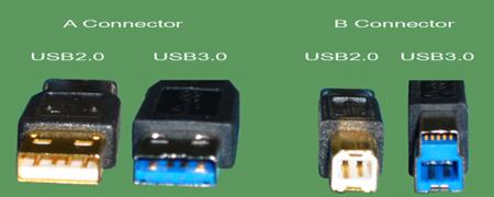 図1 USB2.0/3.0のAコネクタとBコネクタ