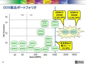sm_201206ADI_DDS_3.jpg